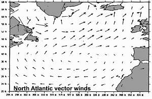 winds in the North Atlantic